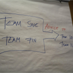 Team networking and advice diagram